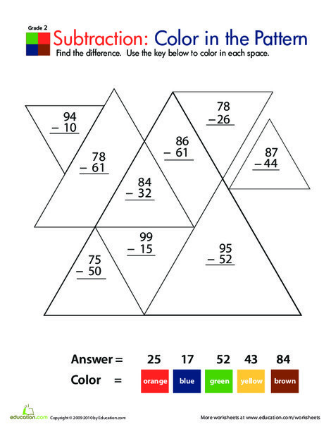 Second Grade Math Worksheets: Color by Number: Practice Two-Digit Subtraction 2
