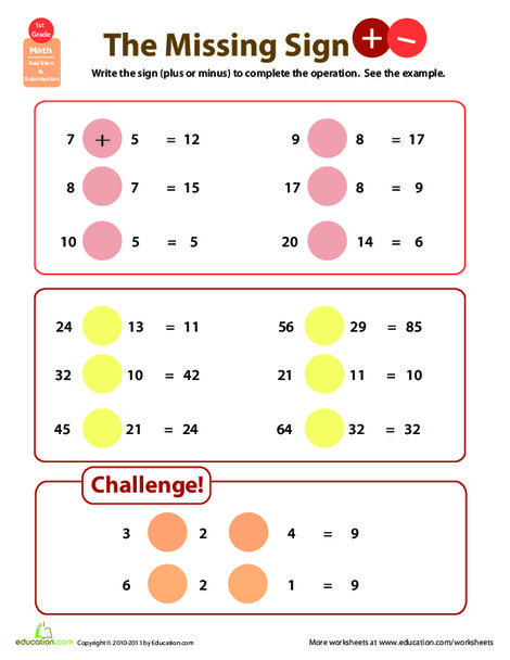 Second Grade Math Worksheets: Know All About Numbers: The Missing Sign