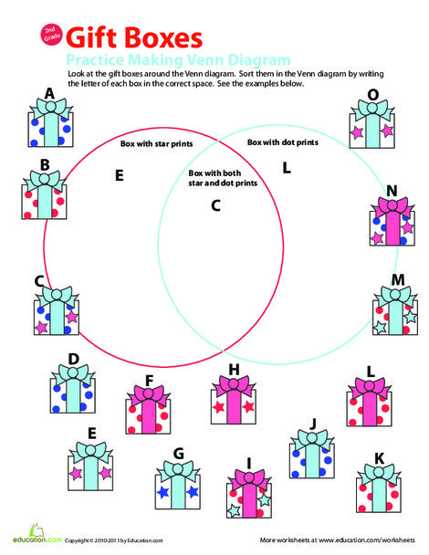 Second Grade Math Worksheets: Make a Venn Diagram: Gift Boxes