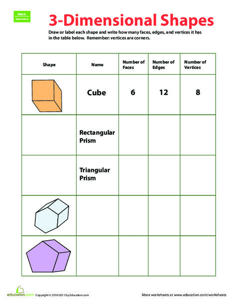 Second Grade Math Worksheets: 3-D Shapes: Fill in the Table