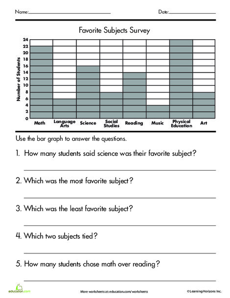 Second Grade Math Worksheets: Graphing Survey Data