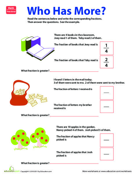 Second Grade Math Worksheets: Fraction Practice: Who Has More?