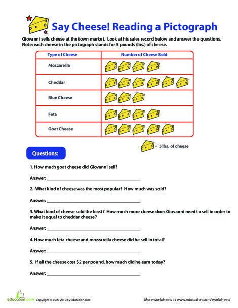Third Grade Math Worksheets: Pictographs: Say Cheese!