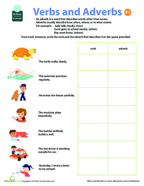Second Grade Reading & Writing Worksheets: All About Adverbs: Verbs and Adverbs #1