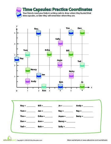 Fourth Grade Math Worksheets: Coordinates Activity