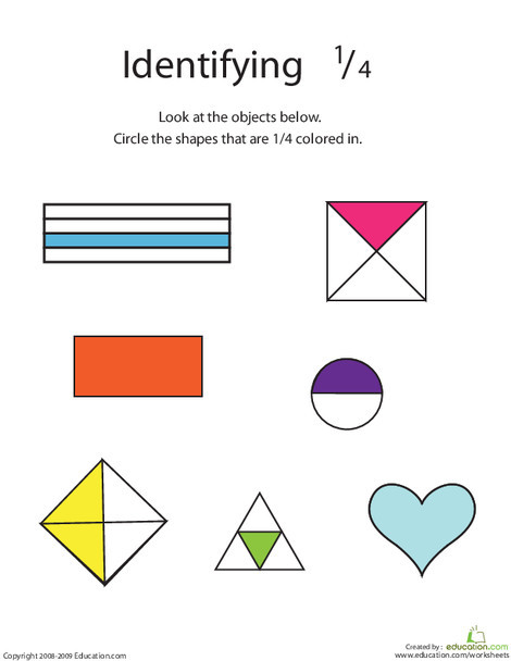 First Grade Math Worksheets: Identifying the Fraction 1/4