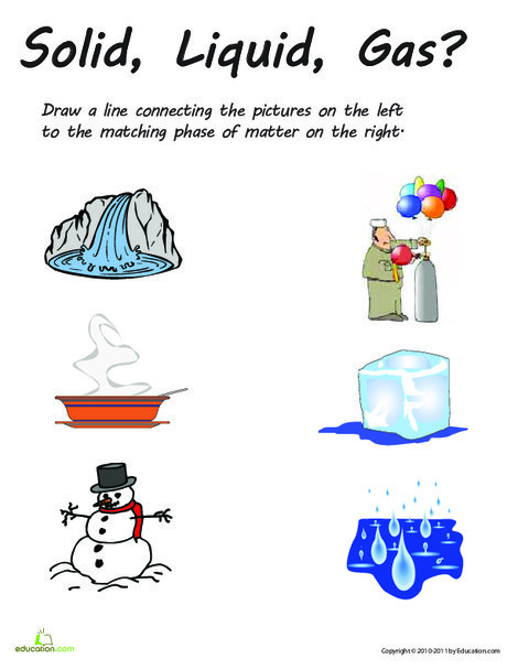 First Grade Science Worksheets: Identifying States of Matter: Solid, Liquid, Gas?