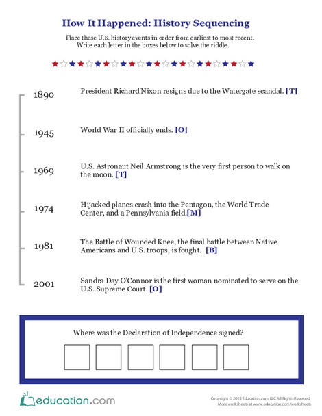 Fifth Grade Social studies Worksheets: How it Happened: History Sequencing