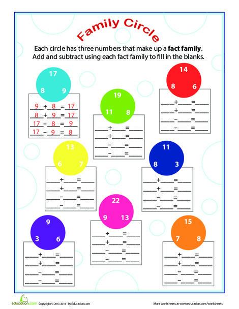 Third Grade Math Worksheets: Fact Families