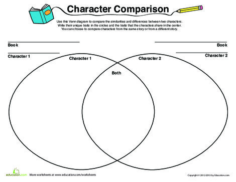 Second Grade Reading & Writing Worksheets: Character Comparison